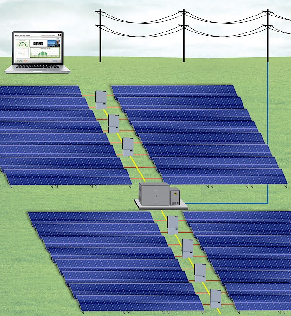 Decentralized MW Solution Example for PV String Inverters