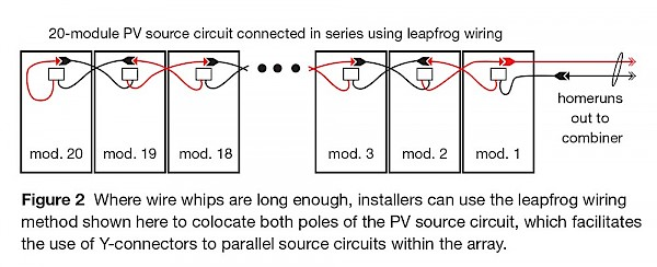 20-module PV source circuit connected in series using leapfrog wiring